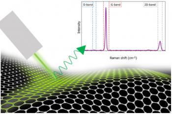 بررسی اثر تغییرات دما روی مطالعات میکروسکوپی رامان به عنوان ابزار نانومترولوژی برای لایههای گرافن